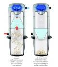 Fonctionnement du filtre auto nettoyant de la centrale Beam Alliance