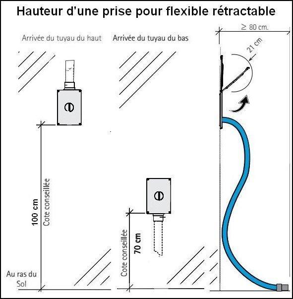 Hauteur d'une prise pour flexible rétractable
